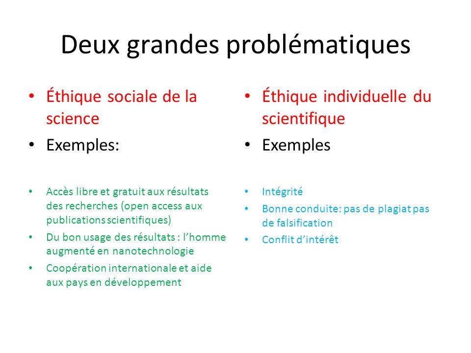 Deux grandes problématiques Éthique sociale de la science Exemples: Accès libre et gratuit aux résultats des recherches (open access aux publications
