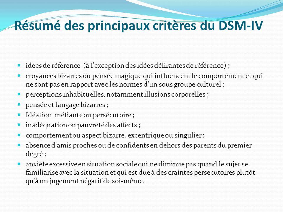 Résumé des principaux critères du DSM-IV idées de référence (à l'exception des idées délirantes de référence) ; croyances bizarres ou pensée magique q
