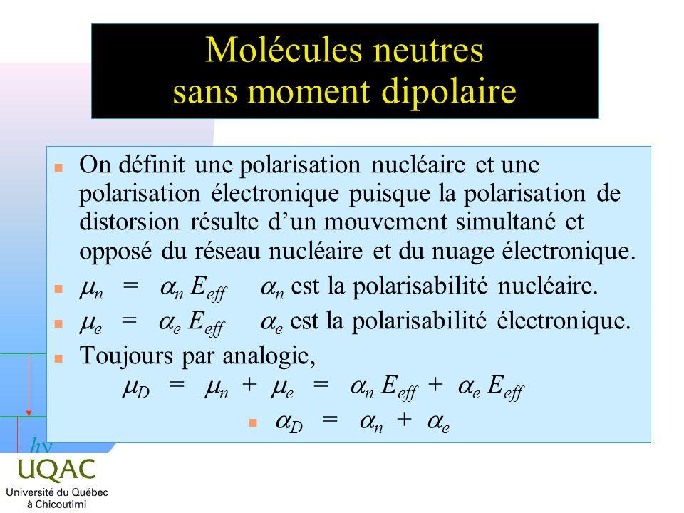 h Molécules neutres sans moment dipolaire n On définit une polarisation nucléaire et une polarisation électronique puisque la polarisation de distorsion résulte dun mouvement simultané et opposé du réseau nucléaire et du nuage électronique.