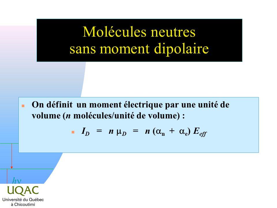h Molécules neutres sans moment dipolaire n On définit un moment électrique par une unité de volume (n molécules/unité de volume) : I D = n D = n ( n