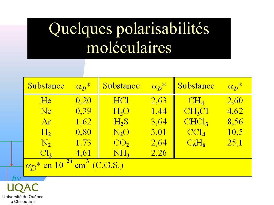 h Quelques polarisabilités moléculaires