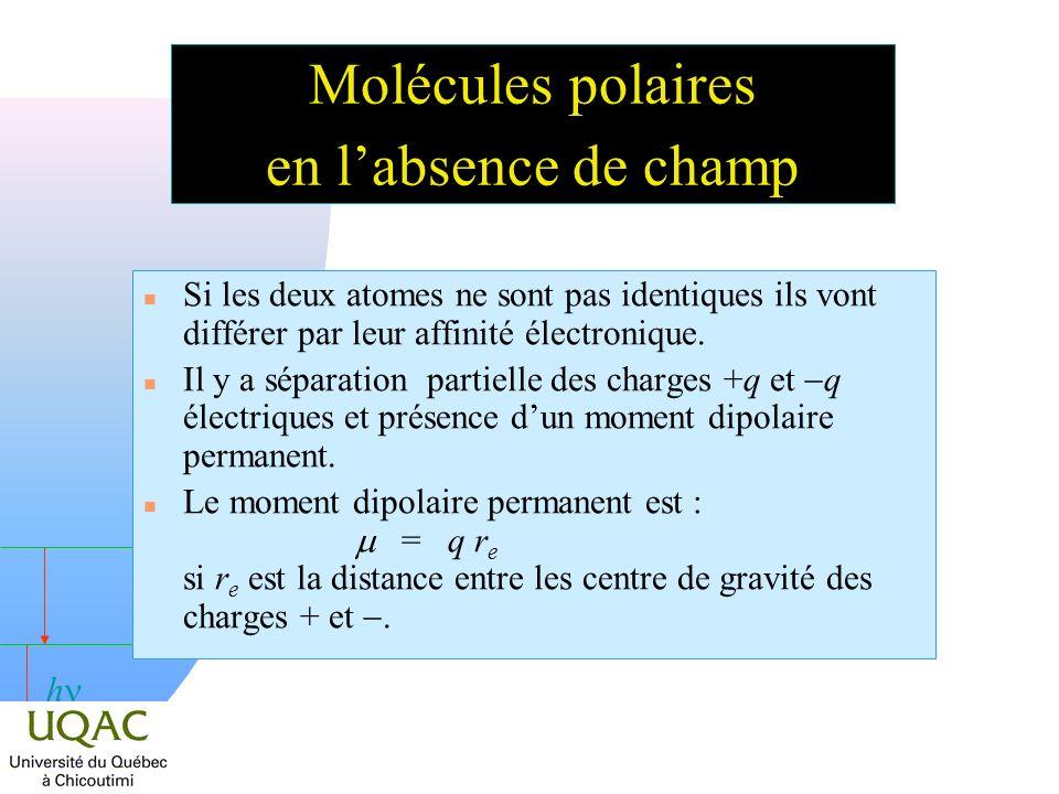 h Molécules polaires en labsence de champ n Si les deux atomes ne sont pas identiques ils vont différer par leur affinité électronique. Il y a séparat