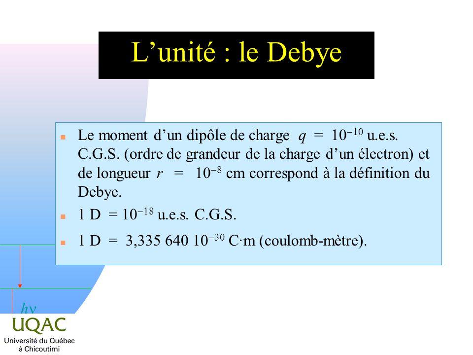 h Lunité : le Debye Le moment dun dipôle de charge q = 10 10 u.e.s. C.G.S. (ordre de grandeur de la charge dun électron) et de longueur r = 10 8 cm co