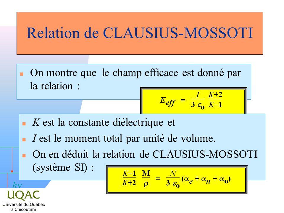 h Relation de CLAUSIUS-MOSSOTI n On montre que le champ efficace est donné par la relation : n K est la constante diélectrique et I est le moment total par unité de volume.