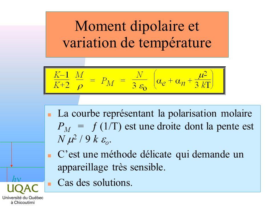h Moment dipolaire et variation de température La courbe représentant la polarisation molaire P M = (1/T) est une droite dont la pente est N 2 / 9 k o.