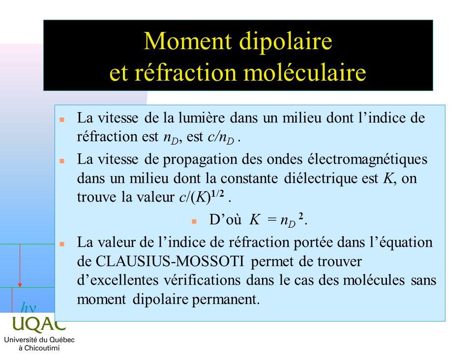 h Moment dipolaire et réfraction moléculaire n La vitesse de la lumière dans un milieu dont lindice de réfraction est n D, est c/n D. n La vitesse de