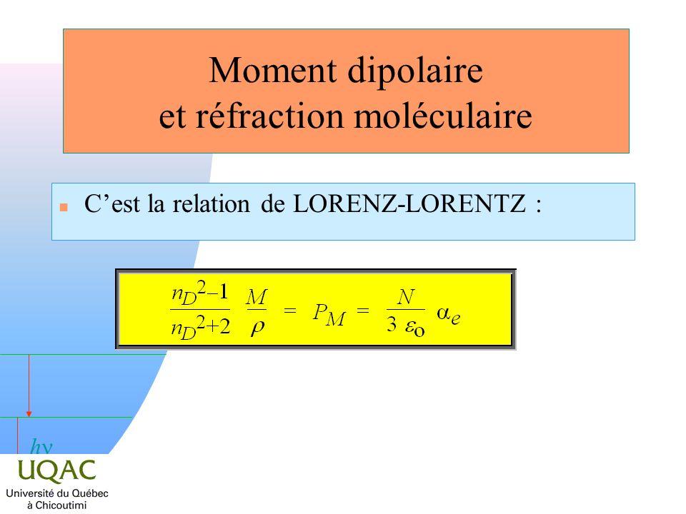 h Moment dipolaire et réfraction moléculaire n Cest la relation de LORENZ-LORENTZ :
