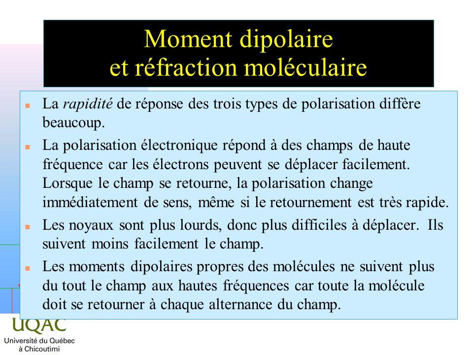 h Moment dipolaire et réfraction moléculaire n La rapidité de réponse des trois types de polarisation diffère beaucoup. n La polarisation électronique
