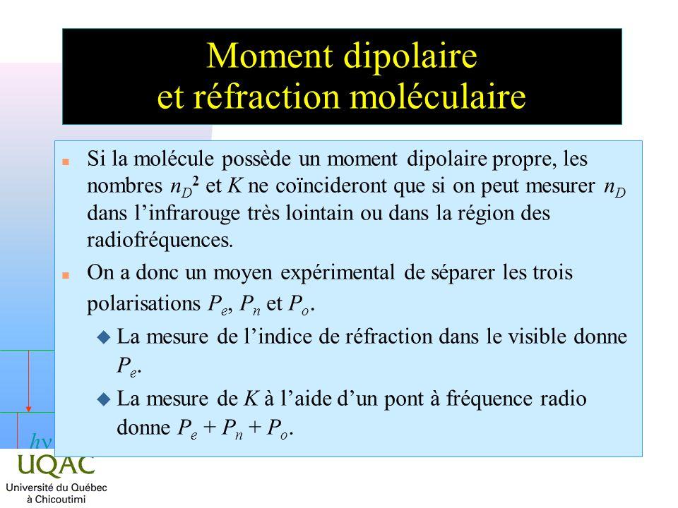 h Moment dipolaire et réfraction moléculaire n Si la molécule possède un moment dipolaire propre, les nombres n D 2 et K ne coïncideront que si on peut mesurer n D dans linfrarouge très lointain ou dans la région des radiofréquences.