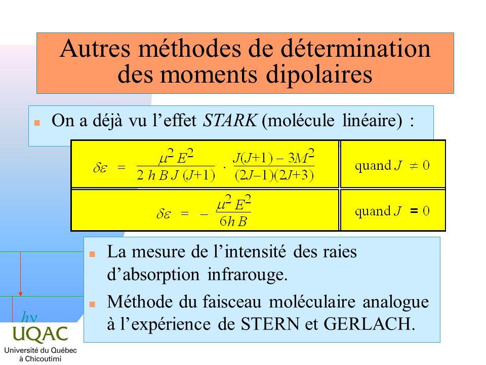 h Autres méthodes de détermination des moments dipolaires n La mesure de lintensité des raies dabsorption infrarouge. n Méthode du faisceau moléculair