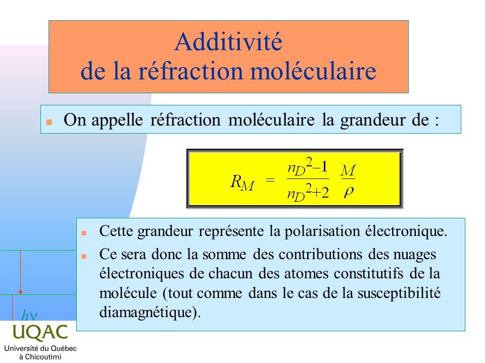 h Additivité de la réfraction moléculaire n On appelle réfraction moléculaire la grandeur de : n Cette grandeur représente la polarisation électronique.