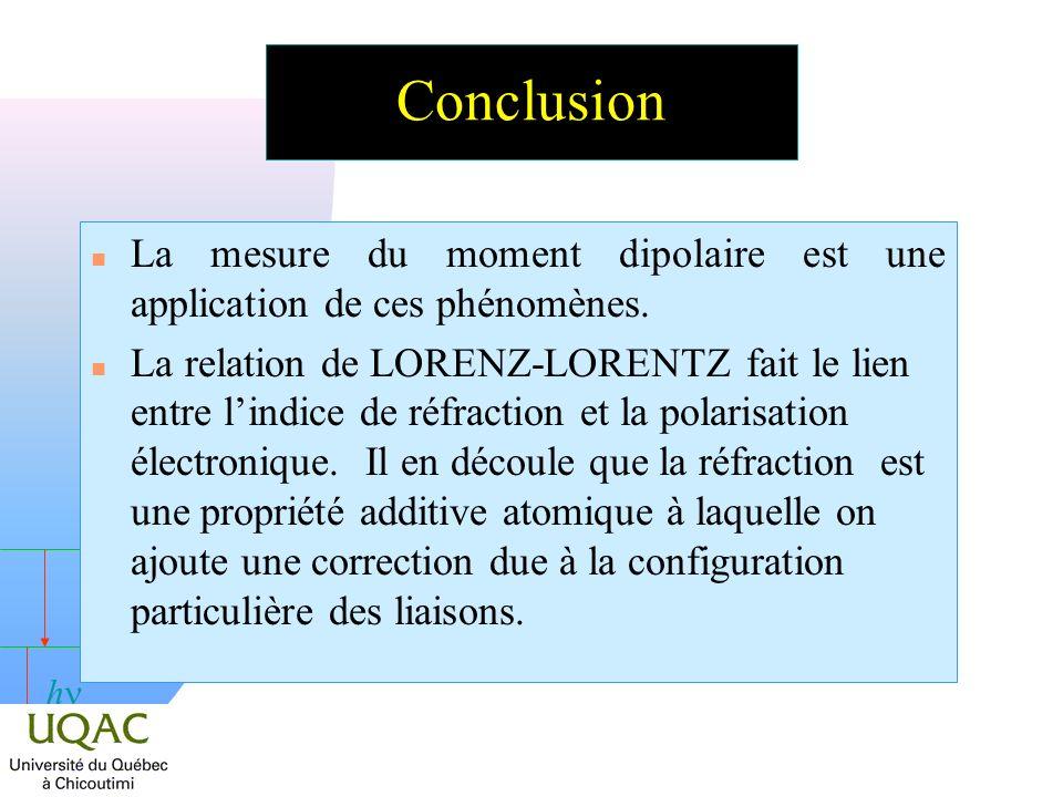 h n La mesure du moment dipolaire est une application de ces phénomènes. n La relation de LORENZ-LORENTZ fait le lien entre lindice de réfraction et l