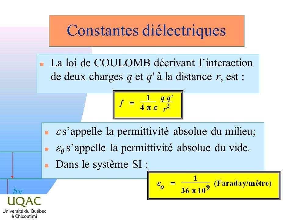 h Constantes diélectriques n La loi de COULOMB décrivant linteraction de deux charges q et q à la distance r, est : sappelle la permittivité absolue du milieu; 0 sappelle la permittivité absolue du vide.