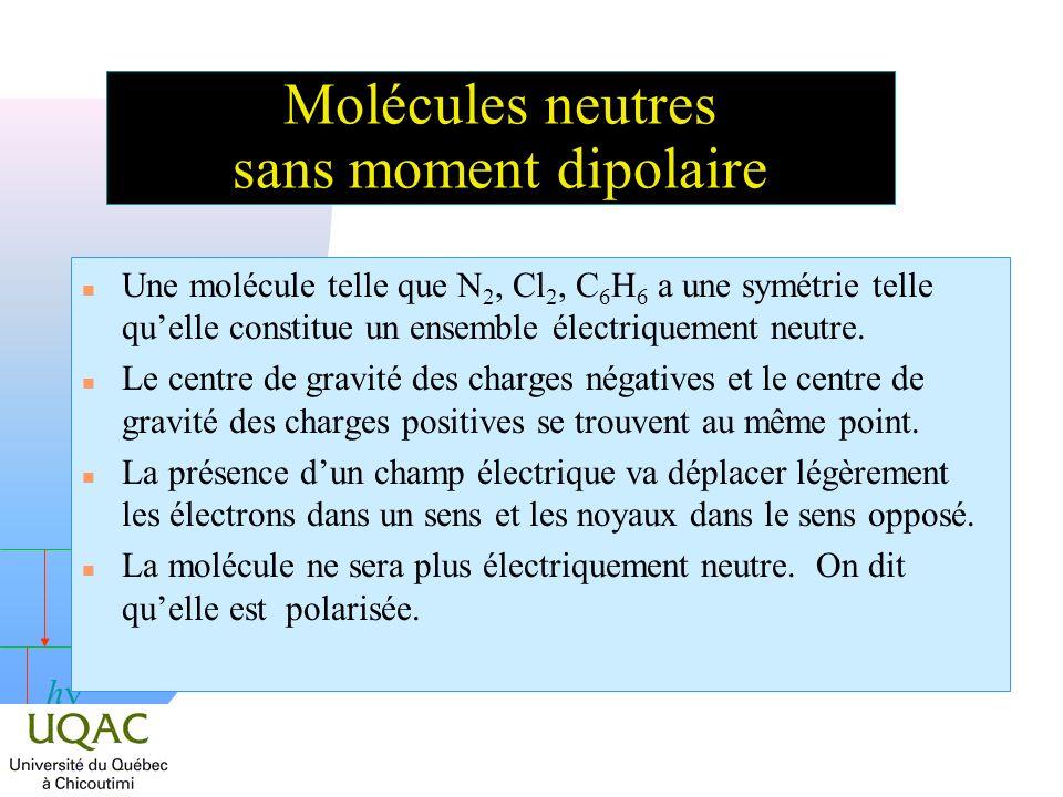 h Molécules neutres sans moment dipolaire n Une molécule telle que N 2, Cl 2, C 6 H 6 a une symétrie telle quelle constitue un ensemble électriquement neutre.