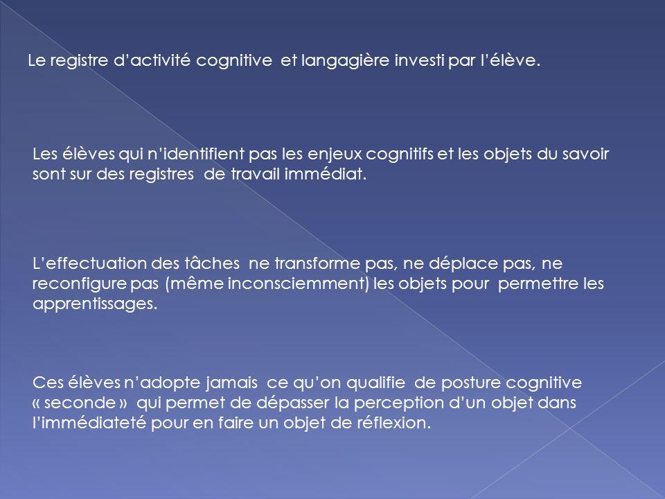 Le registre dactivité cognitive et langagière investi par lélève.