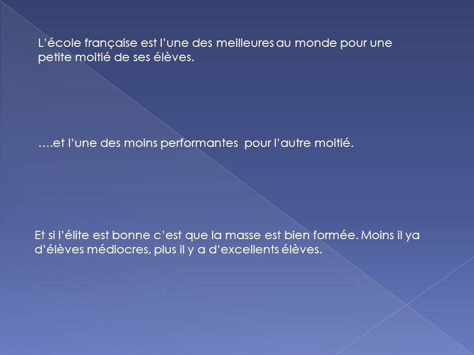 Lécole française est lune des meilleures au monde pour une petite moitié de ses élèves.