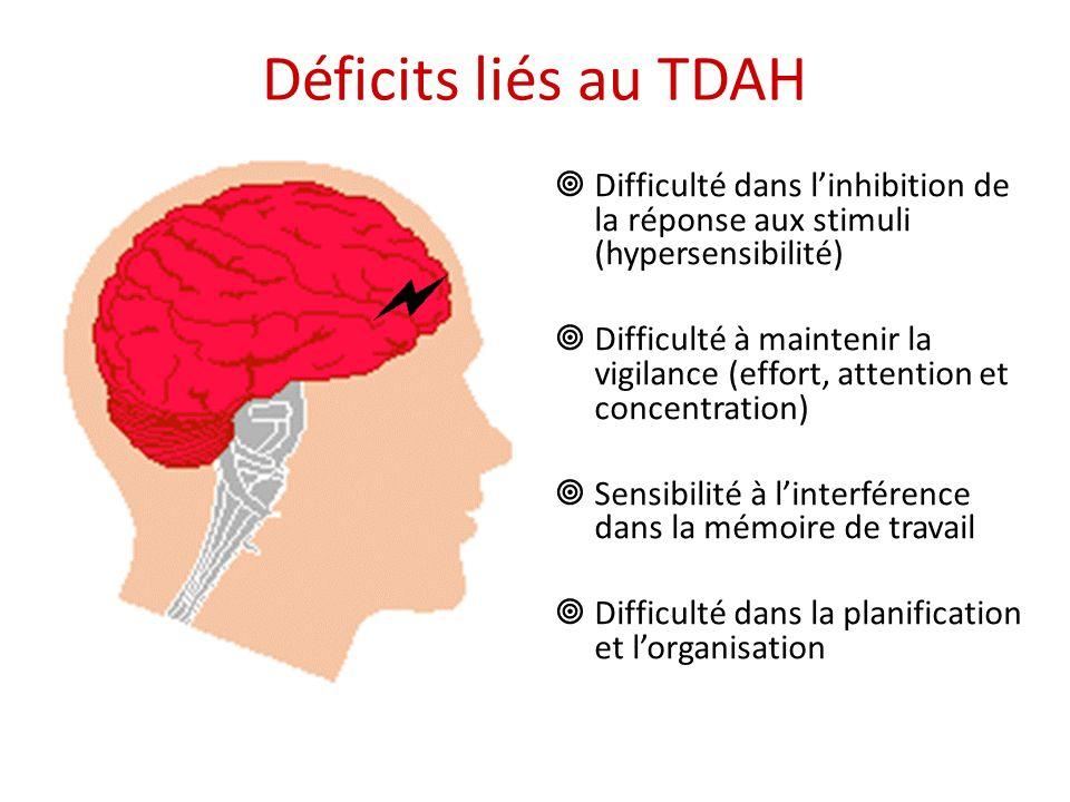 Déficits liés au TDAH Difficulté dans linhibition de la réponse aux stimuli (hypersensibilité) Difficulté à maintenir la vigilance (effort, attention