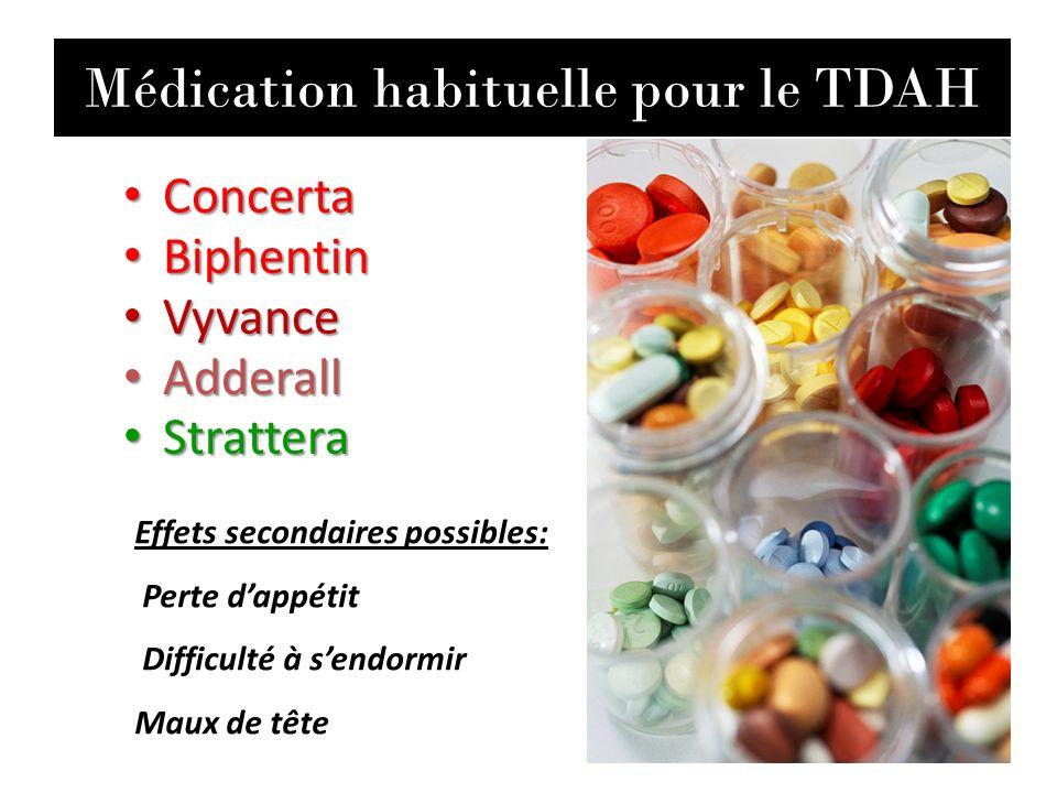 Médication habituelle pour le TDAH Concerta Concerta Biphentin Biphentin Vyvance Vyvance Adderall Adderall Strattera Strattera Effets secondaires poss