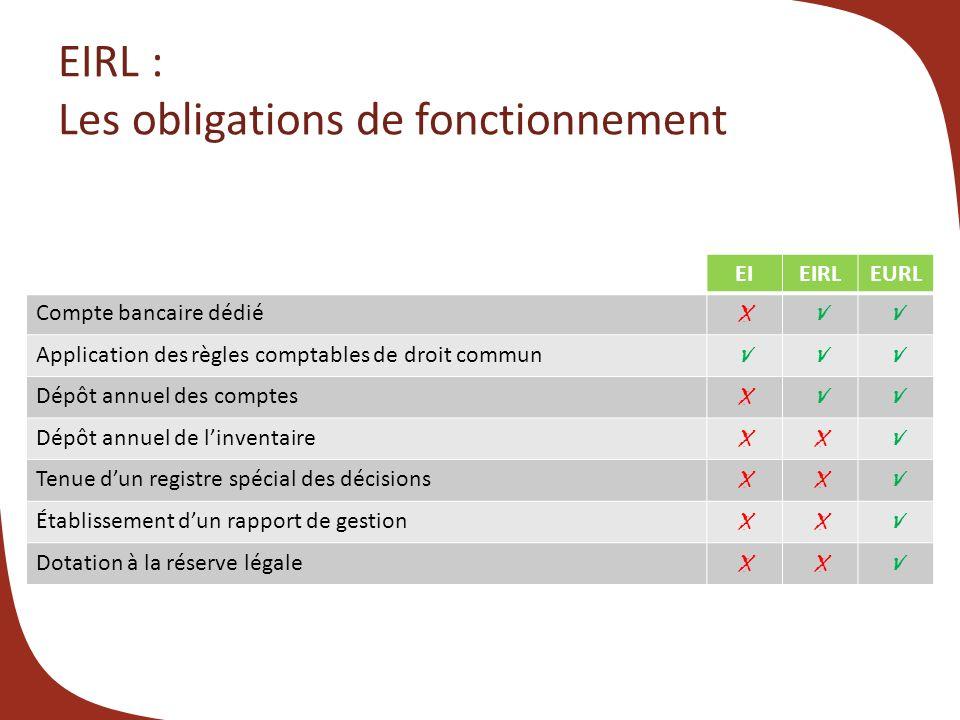 EIRL : Les obligations de fonctionnement EIEIRLEURL Compte bancaire dédié XVV Application des règles comptables de droit commun VVV Dépôt annuel des c