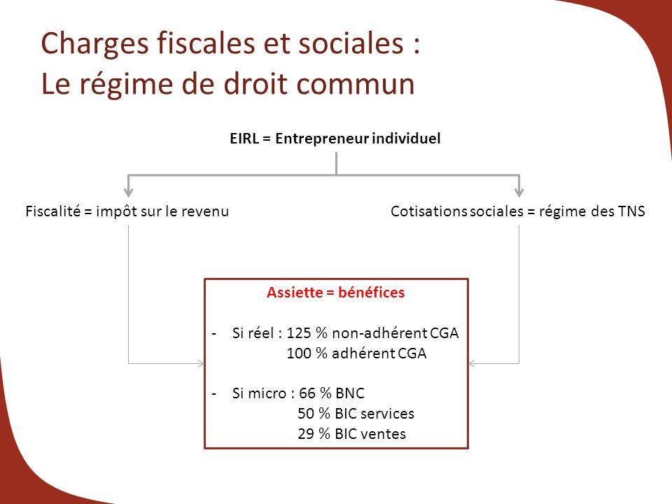 Charges fiscales et sociales : Le régime de droit commun EIRL = Entrepreneur individuel Fiscalité = impôt sur le revenu Assiette = bénéfices -Si réel