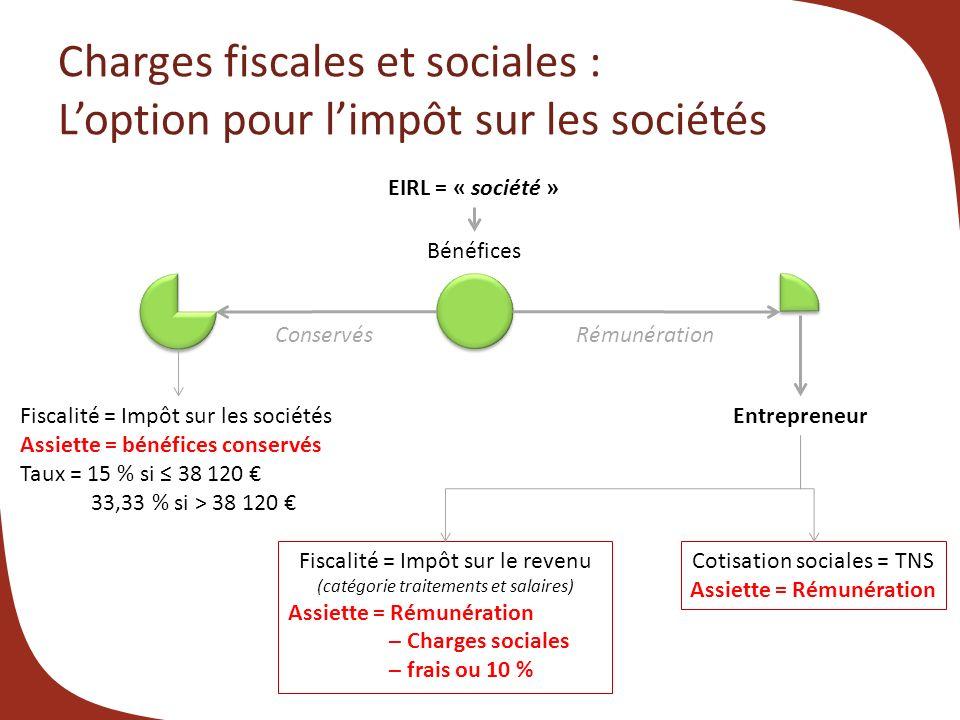 Charges fiscales et sociales : Loption pour limpôt sur les sociétés EIRL = « société » Fiscalité = Impôt sur les sociétés Assiette = bénéfices conserv