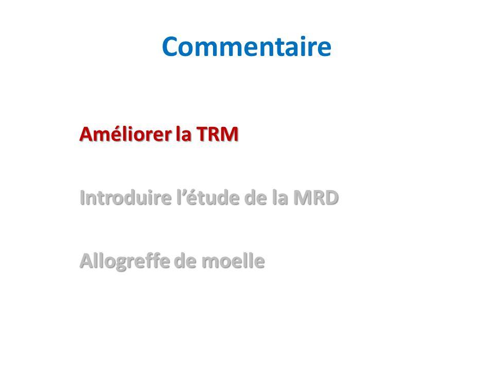 Améliorer la TRM Introduire létude de la MRD Allogreffe de moelle Commentaire