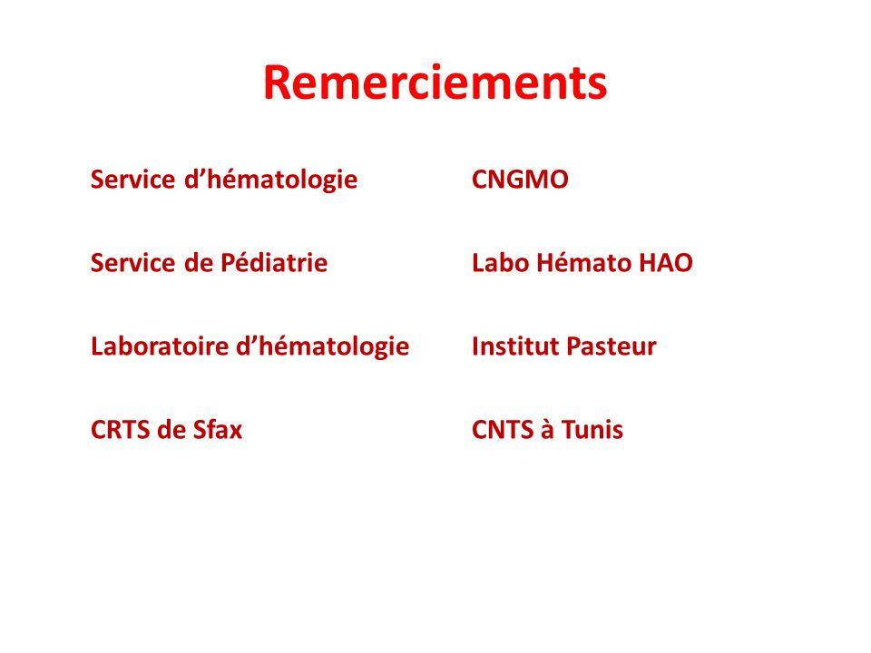 Remerciements Service dhématologie Service de Pédiatrie Laboratoire dhématologie CRTS de Sfax CNGMO Labo Hémato HAO Institut Pasteur CNTS à Tunis