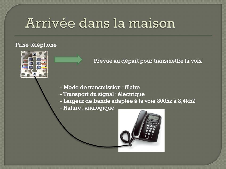 - Mode de transmission : - Transport du signal : - Largeur de bande - Nature : Prise téléphone Prévue au départ pour transmettre la voix - Mode de tra