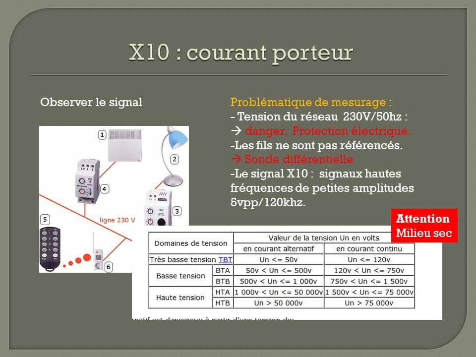 Observer le signalProblématique de mesurage : - Tension du réseau 230V/50hz : danger. Protection électrique. -Les fils ne sont pas référencés. Sonde d