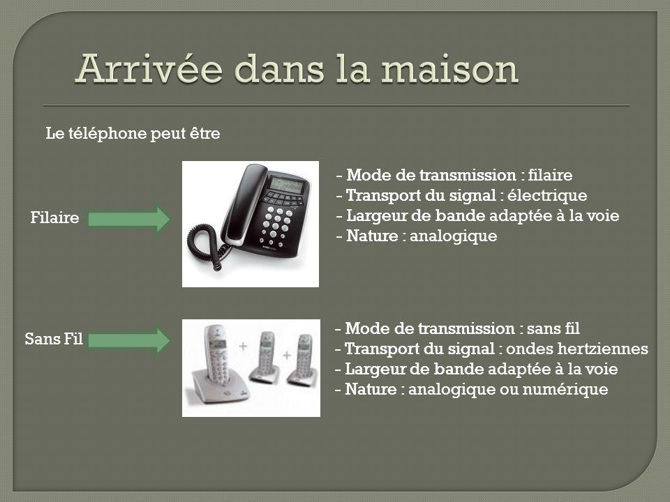 Le téléphone peut être Filaire Sans Fil - Mode de transmission : - Transport du signal : - Largeur de bande - Nature : - Mode de transmission : filair