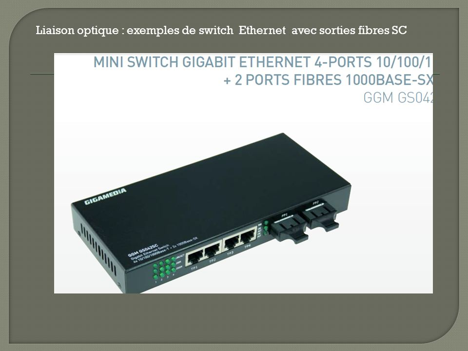 Elle va fournir différents services basées sur le protocole TCP/IP - Mode de transmission : filaire - Transport du signal : électrique - Débit : 100Mbits/s ou 1Gbits/s - Nature : numérique - Mode de transmission : - Transport du signal : - Débit : - Nature : Les services : - Internet, messagerie… - Partage de ressources réseau - Partage imprimantes.