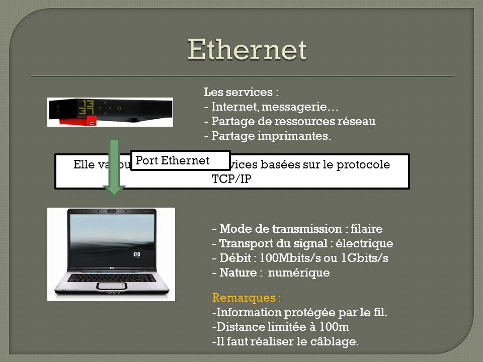 Elle va fournir différents services basées sur le protocole TCP/IP - Mode de transmission : filaire - Transport du signal : électrique - Débit : 100Mb