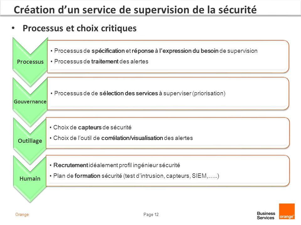 Page 12Orange Création dun service de supervision de la sécurité Processus et choix critiques Processus Processus de spécification et réponse à lexpre