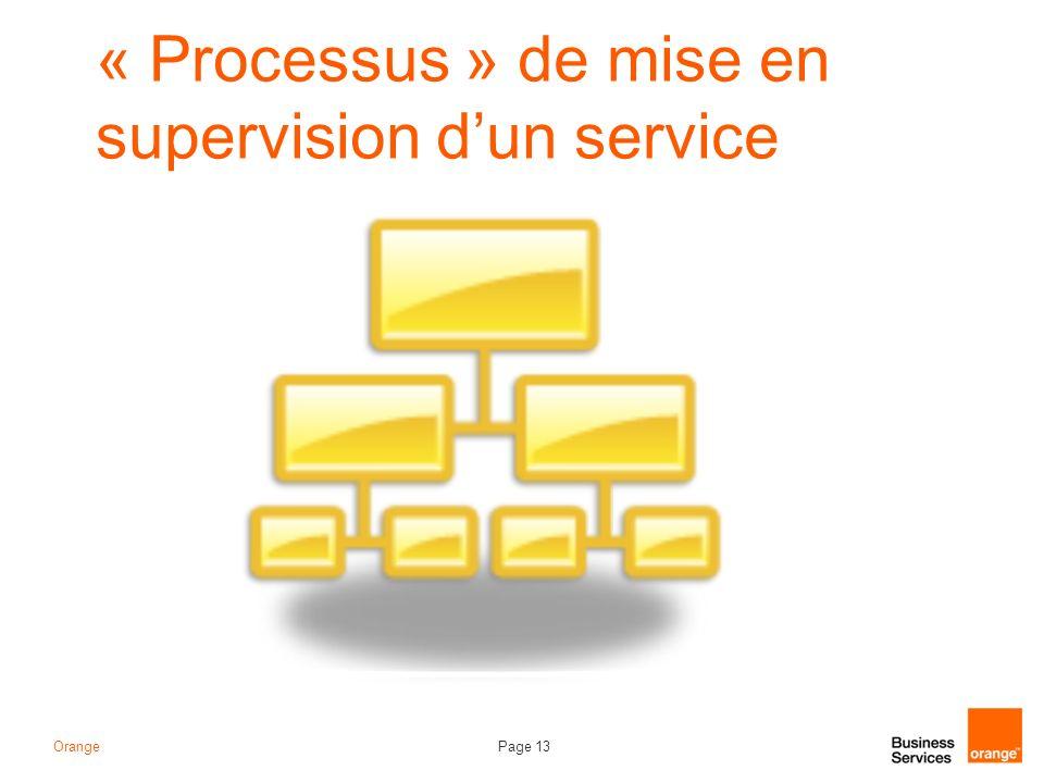 Page 13Orange « Processus » de mise en supervision dun service