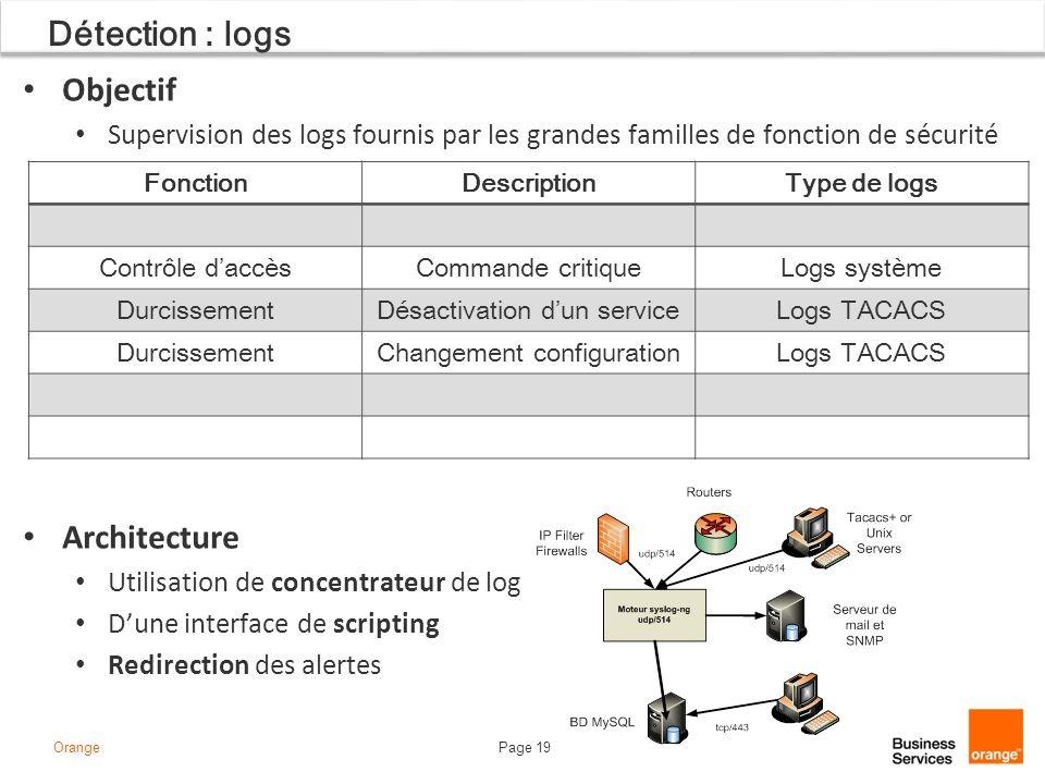 Page 19Orange Détection : logs Objectif Supervision des logs fournis par les grandes familles de fonction de sécurité Architecture Utilisation de conc
