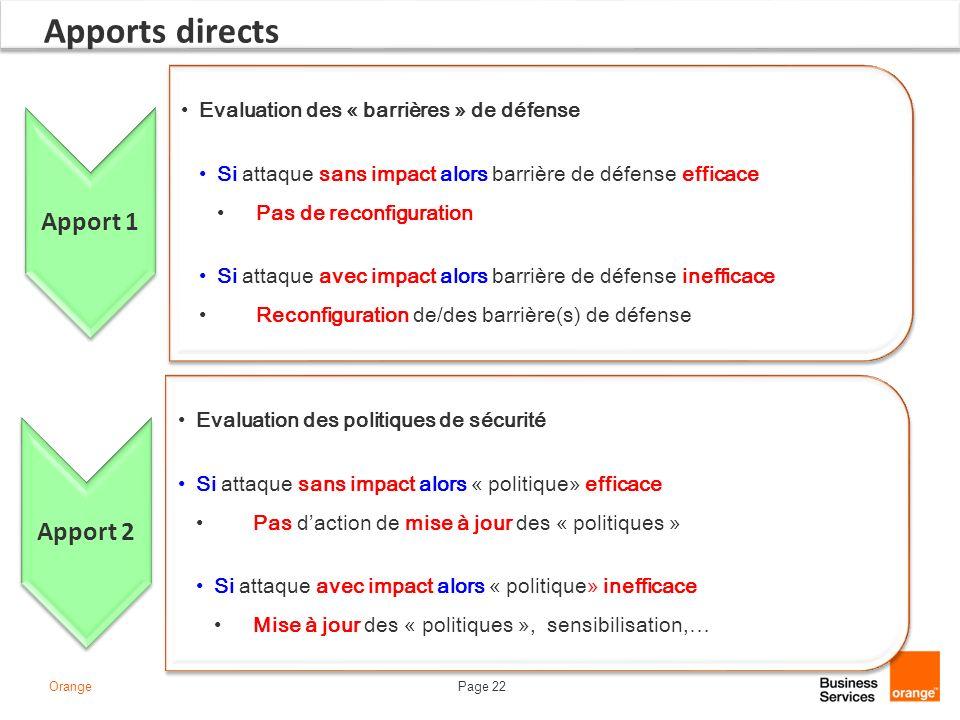 Page 22Orange Apports directs Apport 1 Evaluation des « barrières » de défense Si attaque sans impact alors barrière de défense efficace Pas de reconf