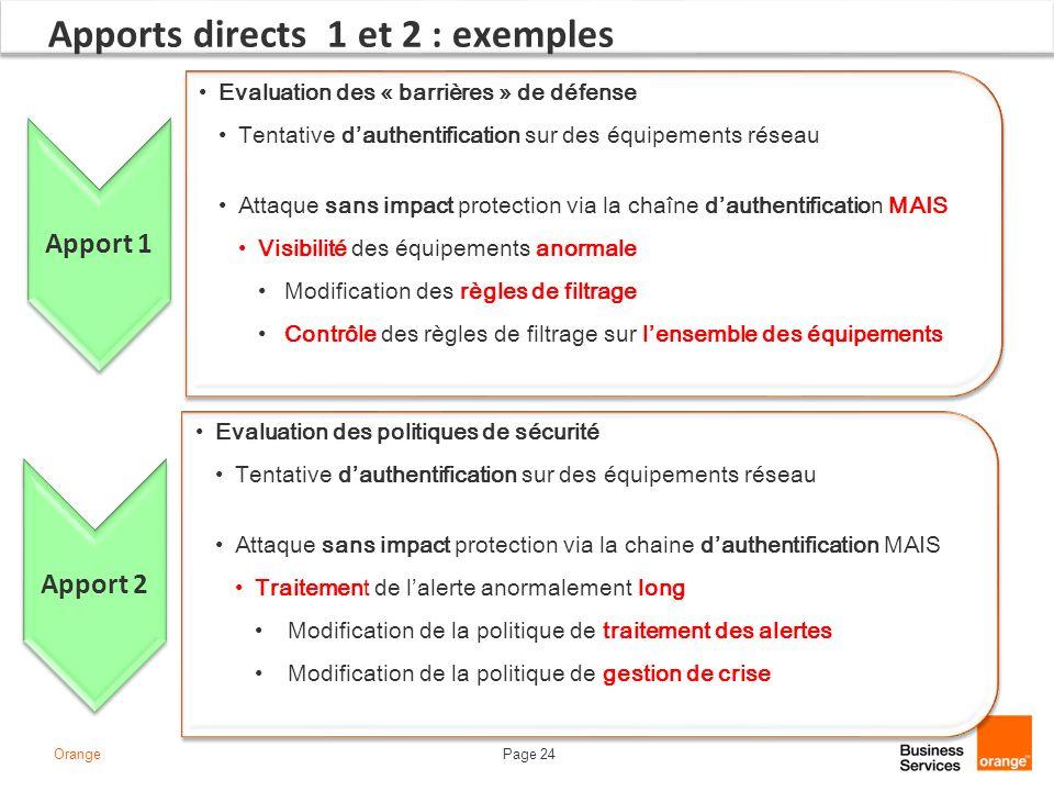 Page 24Orange Apports directs 1 et 2 : exemples Apport 1 Evaluation des « barrières » de défense Tentative dauthentification sur des équipements résea
