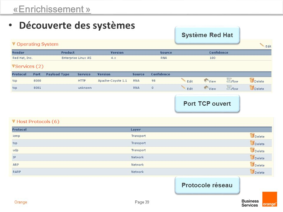 Page 39Orange «Enrichissement » Découverte des systèmes Système Red Hat Port TCP ouvert Protocole réseau