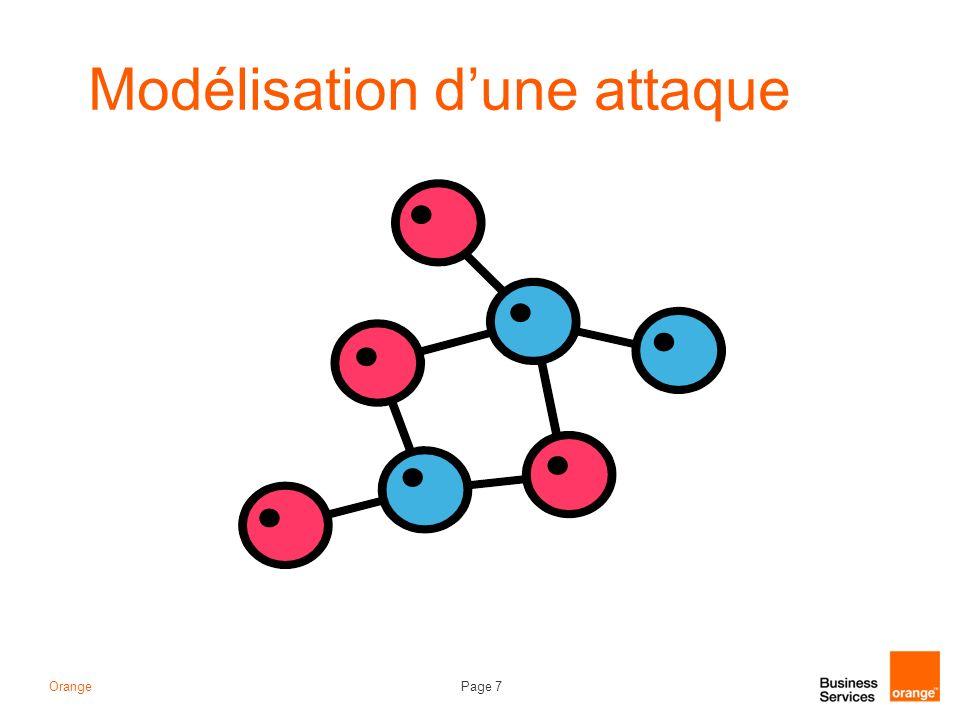 Page 8Orange RenseignementDéploiementExploitation «Représentation dune attaque » Etapes dune attaque DETECTION Prise dempreinte Fuite information Dépôt code malicieux