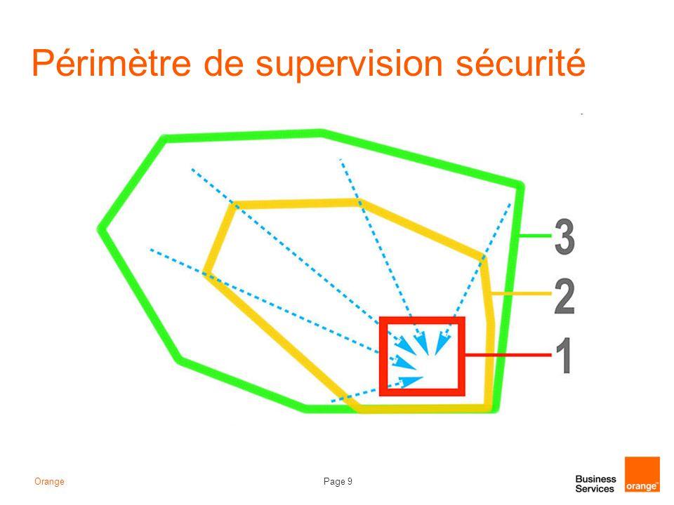 Page 20Orange Détection : DDoS Principe dattaque Saturation de la bande passante dun lien réseau Principe de détection « Modélisation » des comportements normaux « Comparaison » avec le modèle et mise en place de seuil alerte