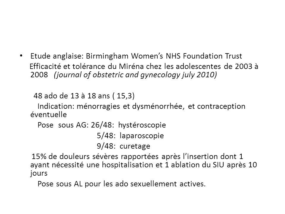 Etude anglaise: Birmingham Womens NHS Foundation Trust Efficacité et tolérance du Miréna chez les adolescentes de 2003 à 2008 (journal of obstetric and gynecology july 2010) 48 ado de 13 à 18 ans ( 15,3) Indication: ménorragies et dysménorrhée, et contraception éventuelle Pose sous AG: 26/48: hystéroscopie 5/48: laparoscopie 9/48: curetage 15% de douleurs sévères rapportées après linsertion dont 1 ayant nécessité une hospitalisation et 1 ablation du SIU après 10 jours Pose sous AL pour les ado sexuellement actives.