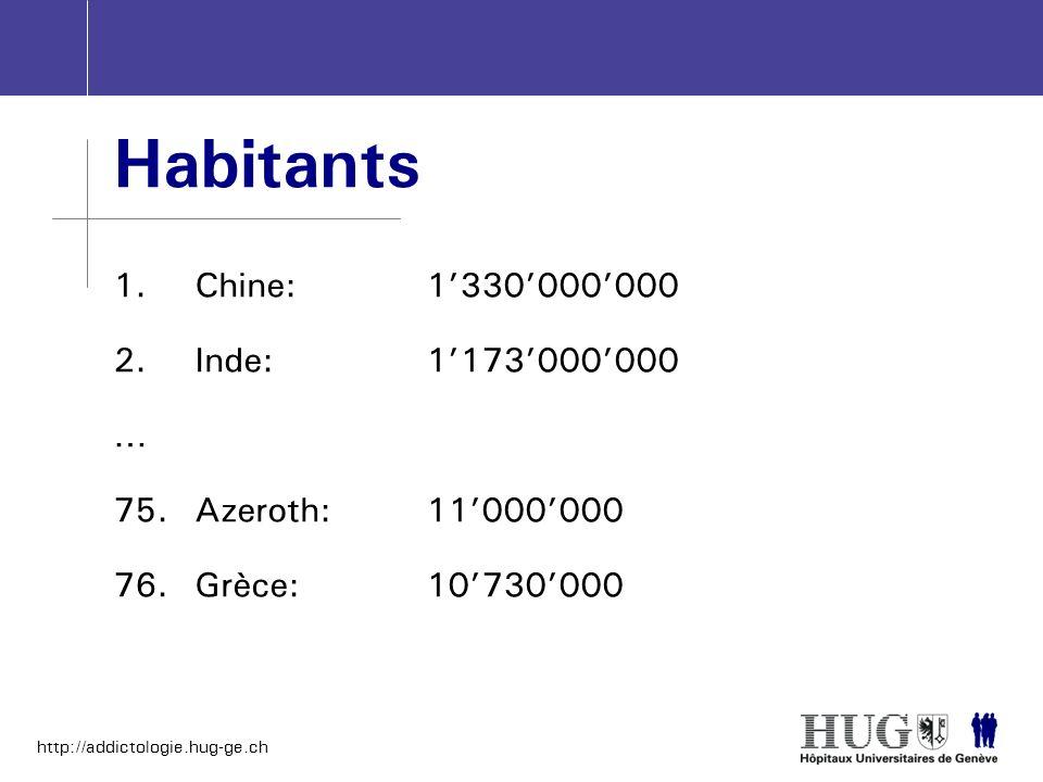 http://addictologie.hug-ge.ch Habitants 1. Chine: 1330000000 2. Inde: 1173000000 … 75. Azeroth:11000000 76. Grèce:10730000