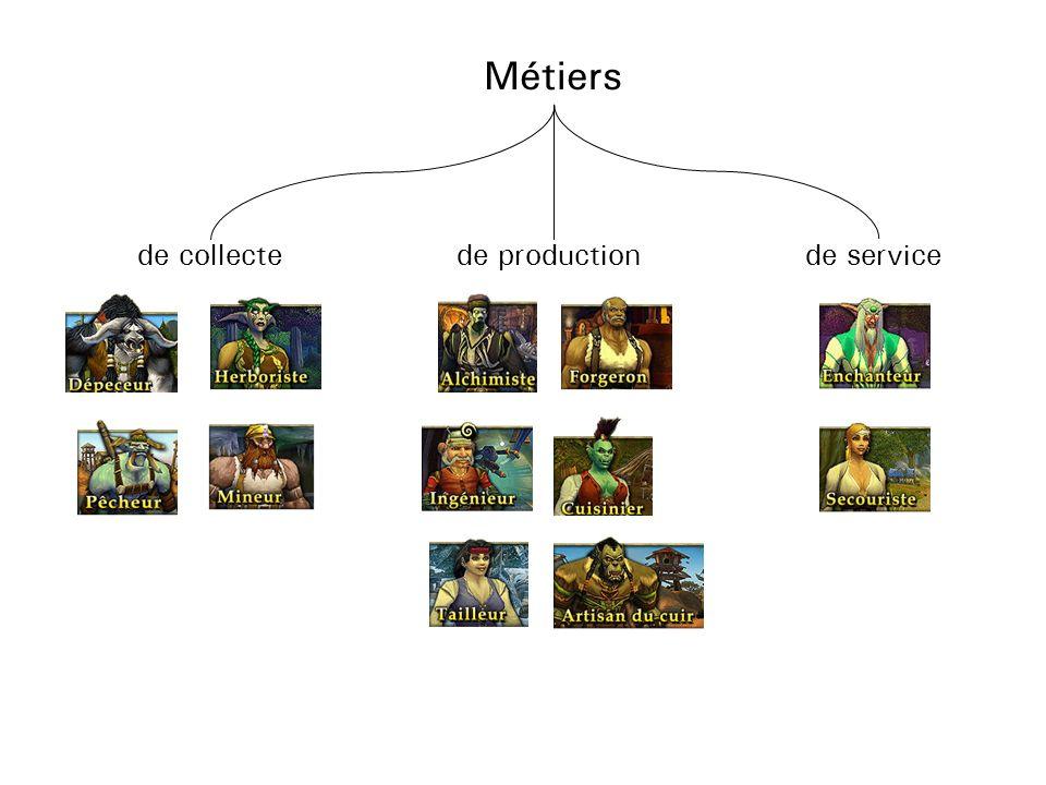 Métiers de collectede production de service