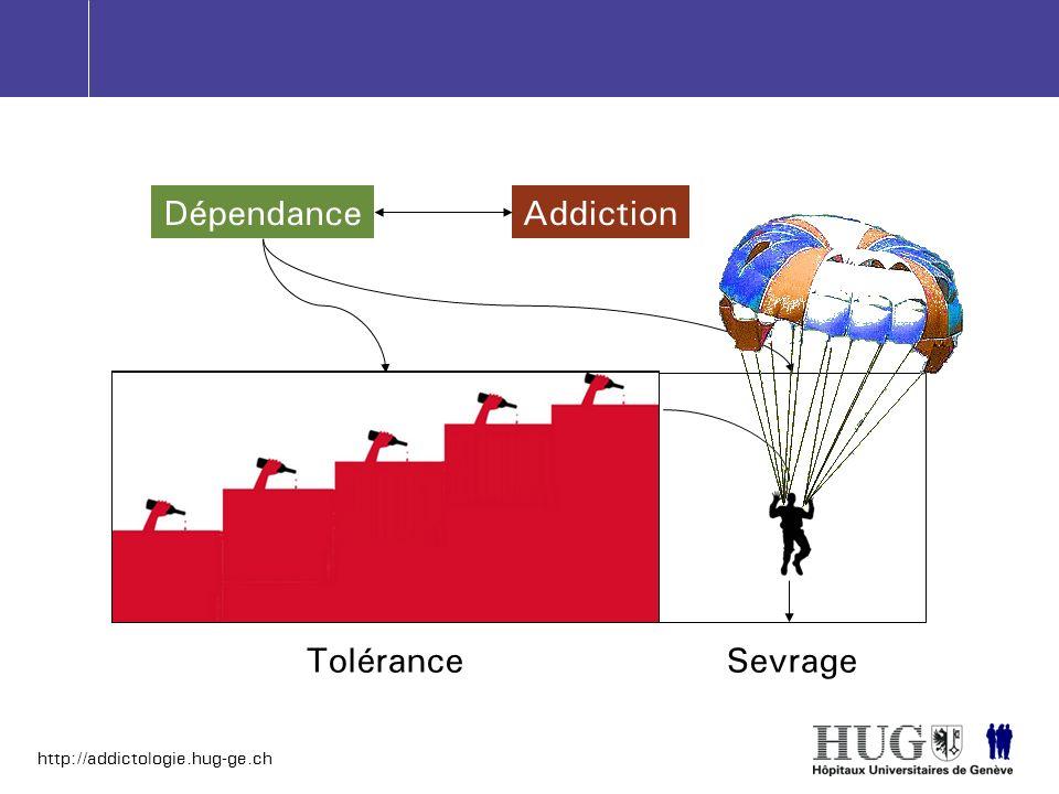 http://addictologie.hug-ge.ch DépendanceAddiction Comportement mal adapté Focalisation croissante sur recherche et consommation Négligence comportements alternatifs Perte de contrôle (automatisation)