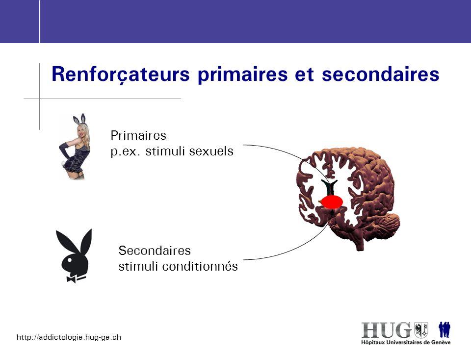 http://addictologie.hug-ge.ch Renforçateurs primaires et secondaires Secondaires stimuli conditionnés Primaires p.ex. stimuli sexuels