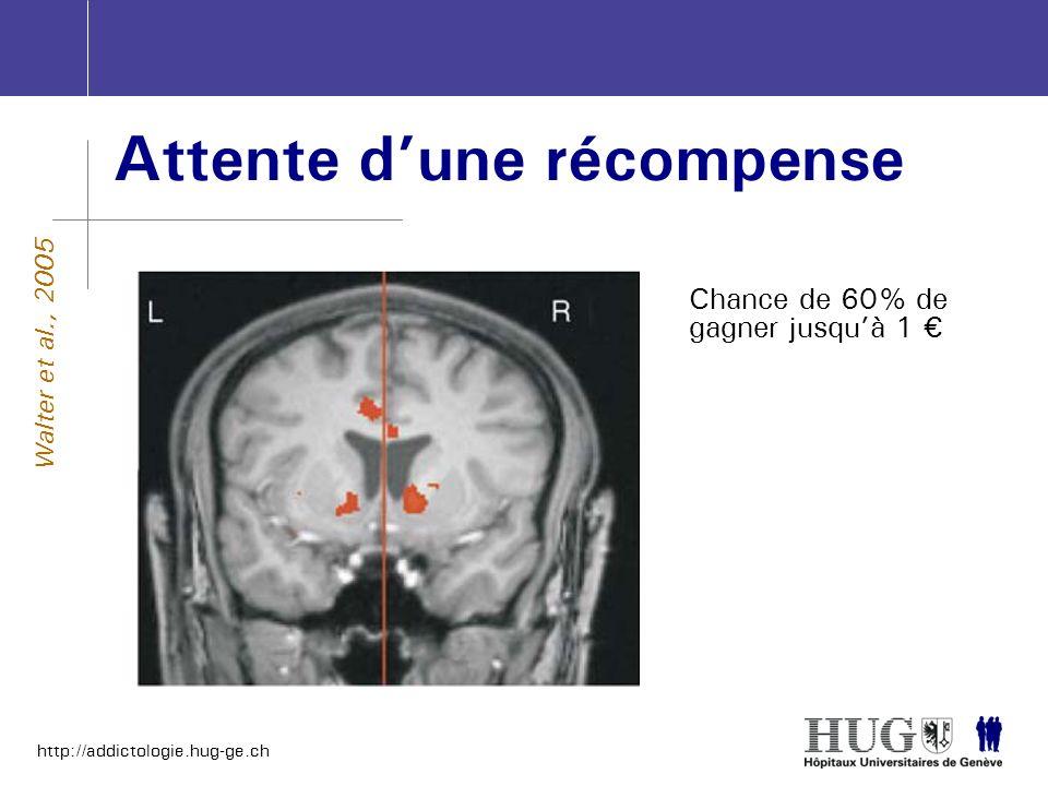 http://addictologie.hug-ge.ch Attente dune récompense Chance de 60% de gagner jusquà 1 Walter et al., 2005