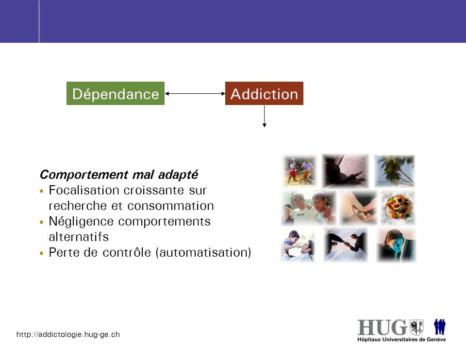 http://addictologie.hug-ge.ch DépendanceAddiction Comportement mal adapté Focalisation croissante sur recherche et consommation Négligence comportemen