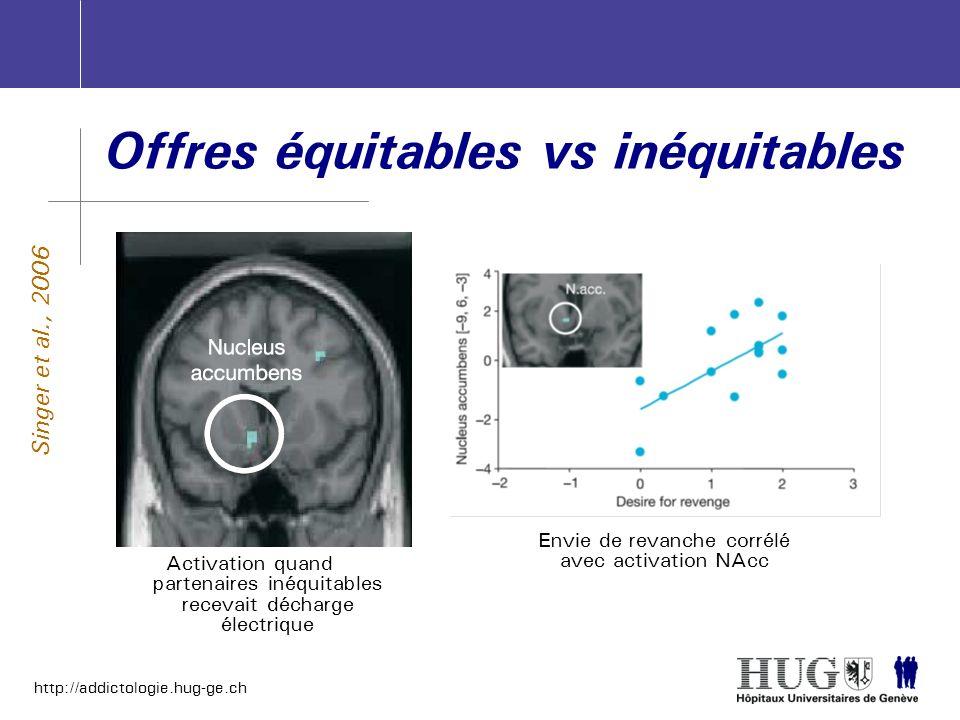 http://addictologie.hug-ge.ch Offres équitables vs inéquitables Singer et al., 2006 Activation quand partenaires inéquitables recevait décharge électr