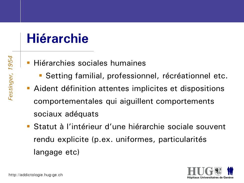 http://addictologie.hug-ge.ch Hiérarchie Hiérarchies sociales humaines Setting familial, professionnel, récréationnel etc. Aident définition attentes
