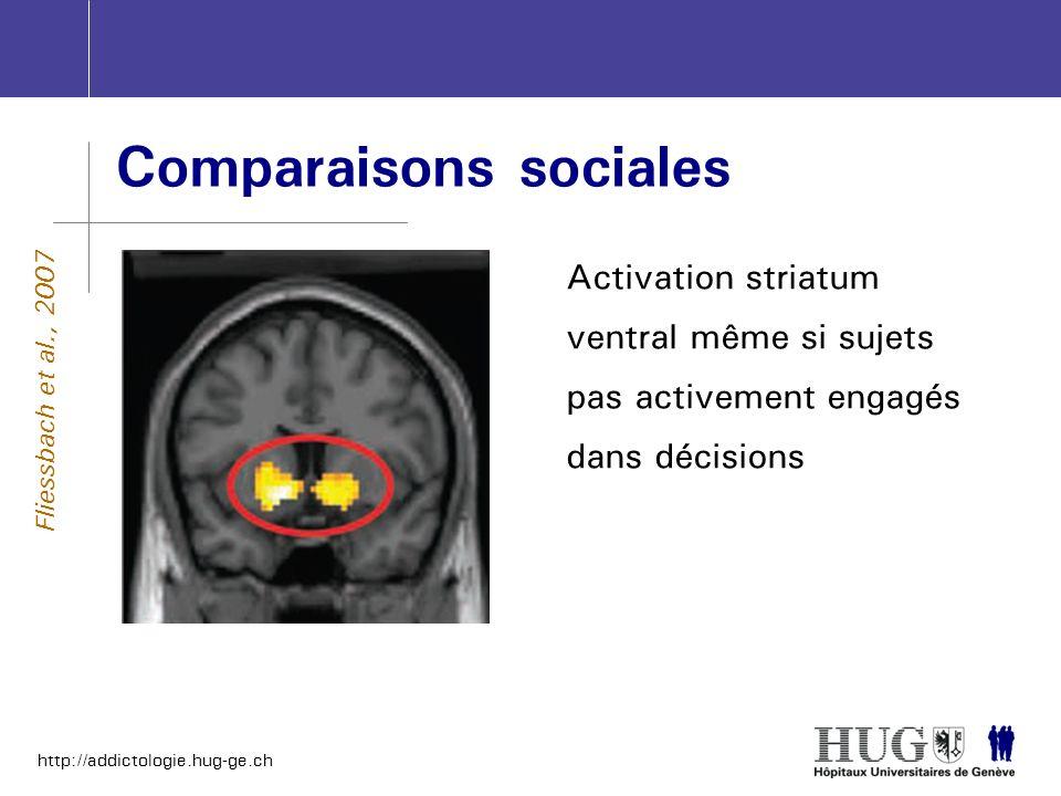 http://addictologie.hug-ge.ch Comparaisons sociales Activation striatum ventral même si sujets pas activement engagés dans décisions Fliessbach et al.